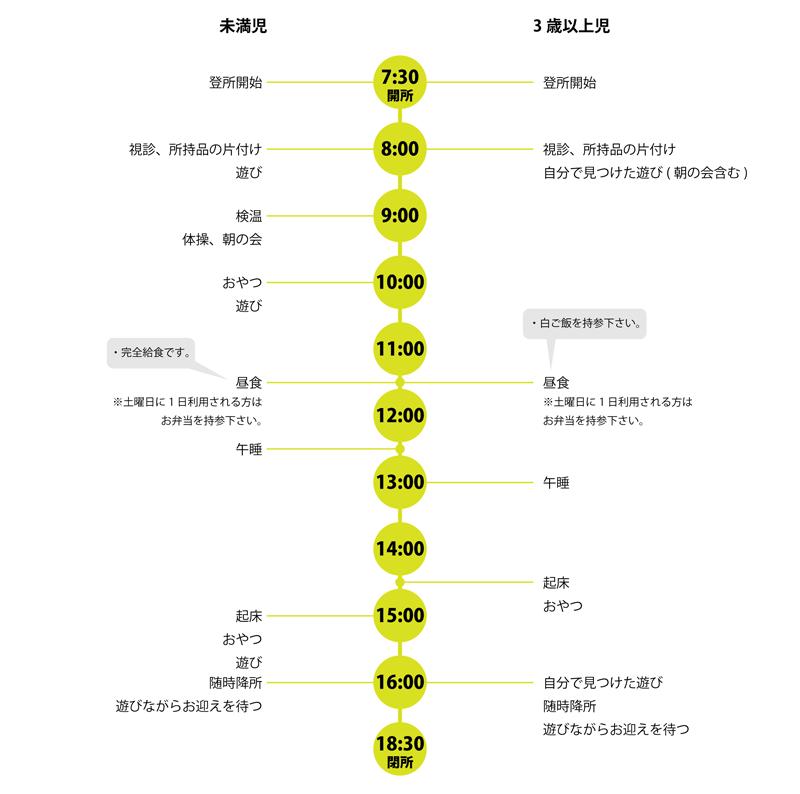 schedule_oneday2